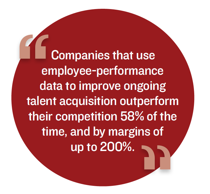 employee performance metric